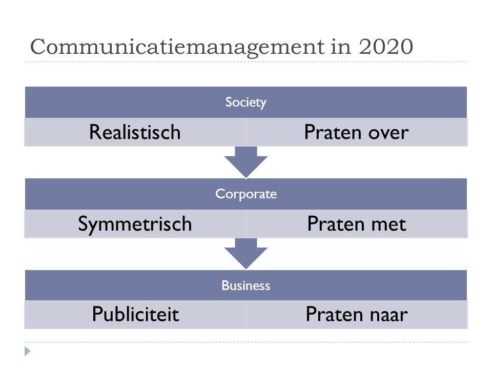 Communicatiemanagement in 2020 Business PubliciteitPraten naar Corporate SymmetrischPraten met Society RealistischPraten over