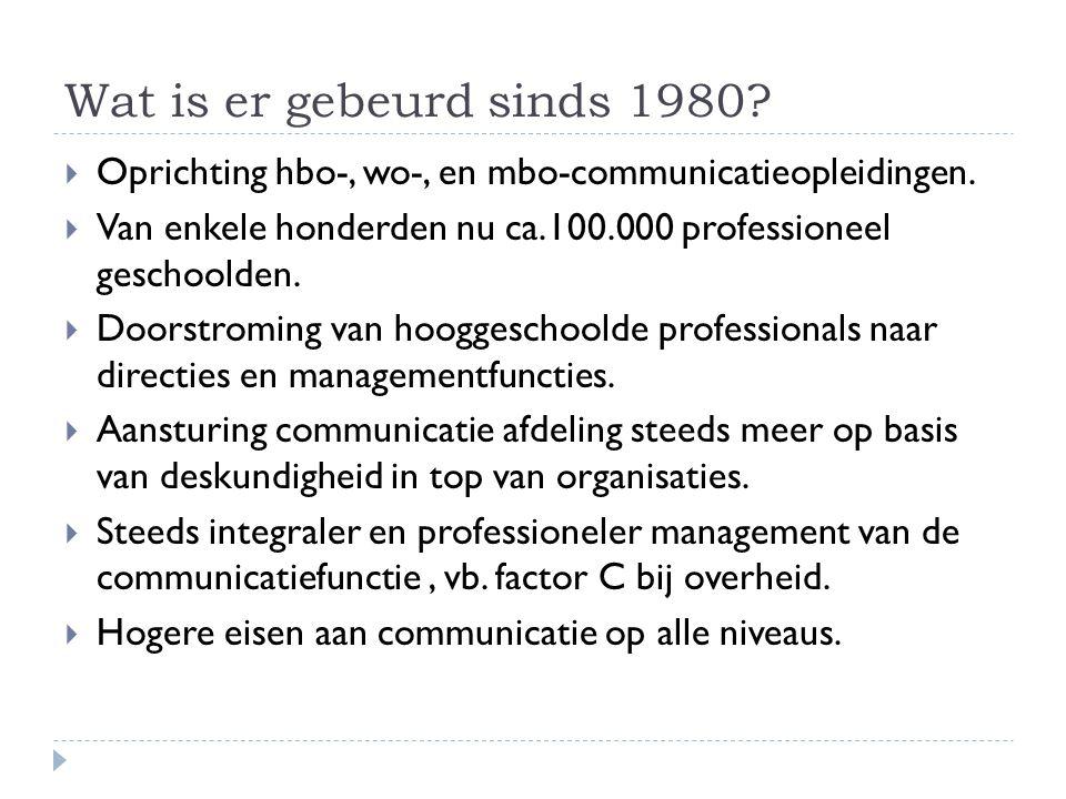 Wat is er gebeurd sinds 1980?  Oprichting hbo-, wo-, en mbo-communicatieopleidingen.  Van enkele honderden nu ca.100.000 professioneel geschoolden.