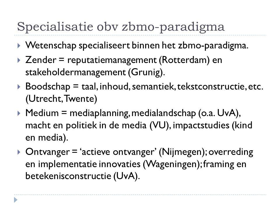 Specialisatie obv zbmo-paradigma  Wetenschap specialiseert binnen het zbmo-paradigma.  Zender = reputatiemanagement (Rotterdam) en stakeholdermanage