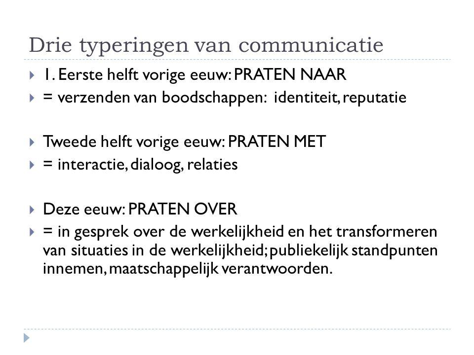 Drie typeringen van communicatie  1. Eerste helft vorige eeuw: PRATEN NAAR  = verzenden van boodschappen: identiteit, reputatie  Tweede helft vorig