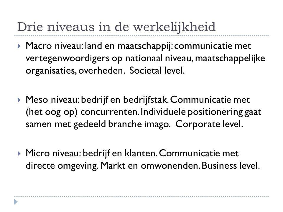 Drie niveaus in de werkelijkheid  Macro niveau: land en maatschappij: communicatie met vertegenwoordigers op nationaal niveau, maatschappelijke organ