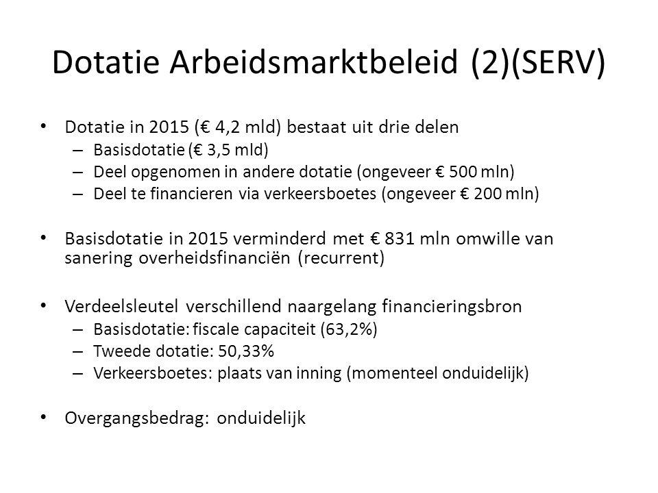 Dotatie Arbeidsmarktbeleid (2)(SERV) • Dotatie in 2015 (€ 4,2 mld) bestaat uit drie delen – Basisdotatie (€ 3,5 mld) – Deel opgenomen in andere dotatie (ongeveer € 500 mln) – Deel te financieren via verkeersboetes (ongeveer € 200 mln) • Basisdotatie in 2015 verminderd met € 831 mln omwille van sanering overheidsfinanciën (recurrent) • Verdeelsleutel verschillend naargelang financieringsbron – Basisdotatie: fiscale capaciteit (63,2%) – Tweede dotatie: 50,33% – Verkeersboetes: plaats van inning (momenteel onduidelijk) • Overgangsbedrag: onduidelijk