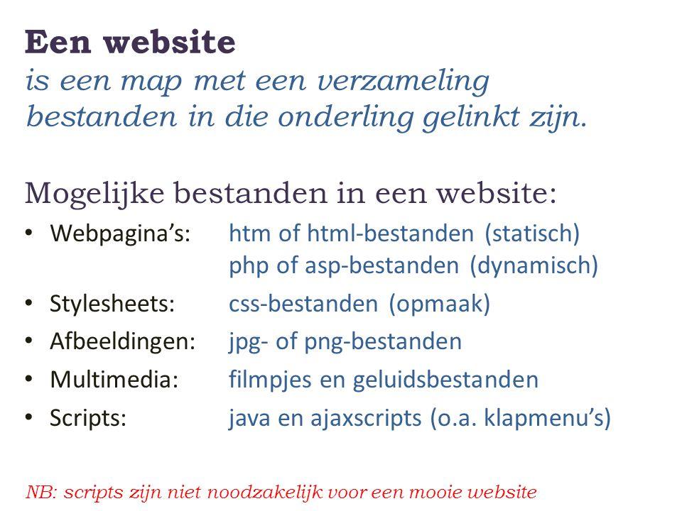 Een website is een map met een verzameling bestanden in die onderling gelinkt zijn. Mogelijke bestanden in een website: • Webpagina's:htm of html-best