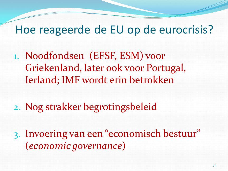 Over het Europees beleid sinds 2010 23