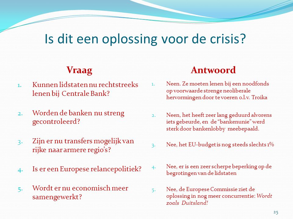 Hoe reageerde de EU op de eurocrisis. 1.
