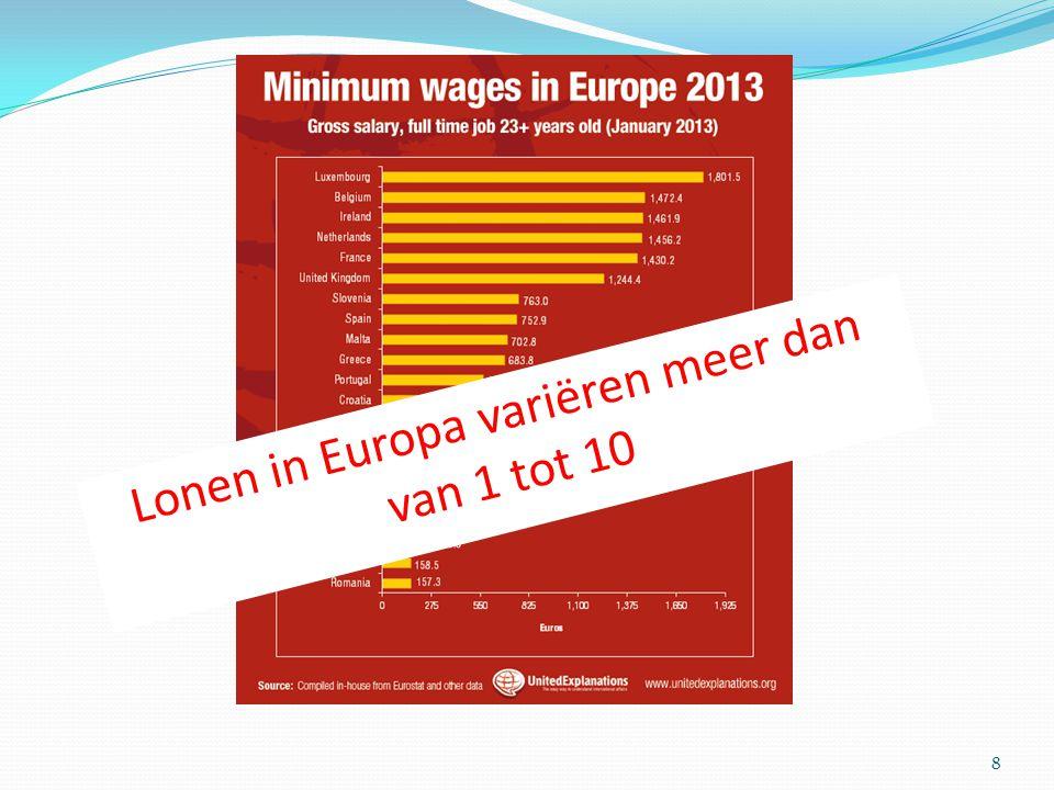 8 Lonen in Europa variëren meer dan van 1 tot 10