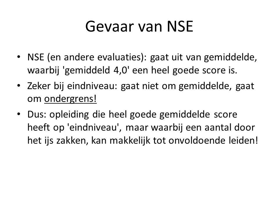 Gevaar van NSE • NSE (en andere evaluaties): gaat uit van gemiddelde, waarbij 'gemiddeld 4,0' een heel goede score is. • Zeker bij eindniveau: gaat ni