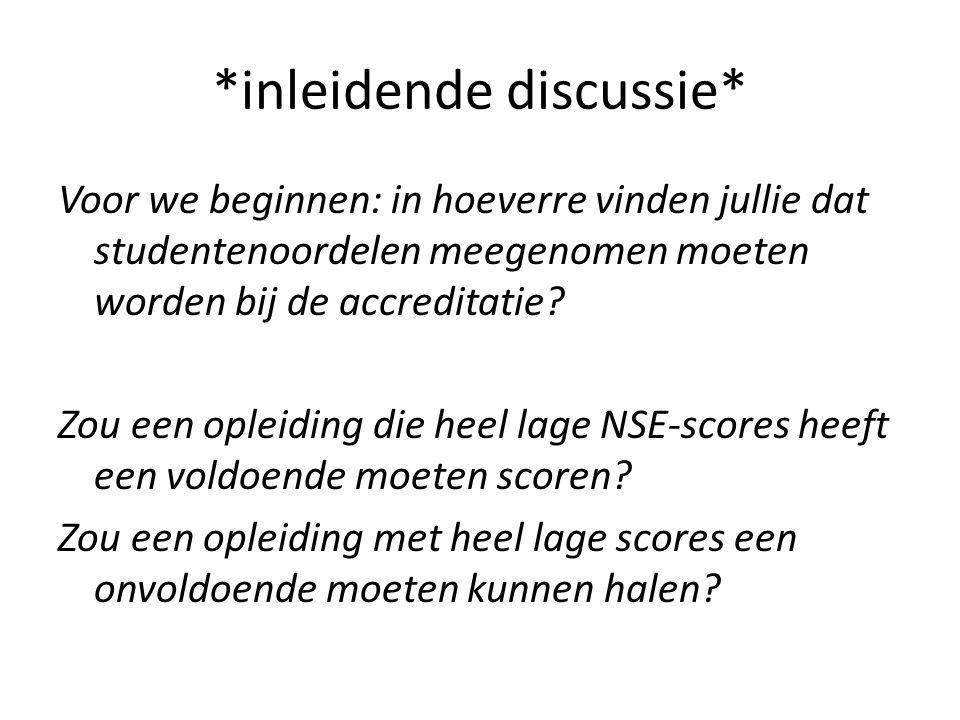 *inleidende discussie* Voor we beginnen: in hoeverre vinden jullie dat studentenoordelen meegenomen moeten worden bij de accreditatie? Zou een opleidi