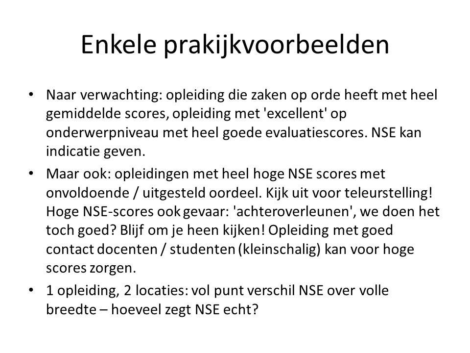 Enkele prakijkvoorbeelden • Naar verwachting: opleiding die zaken op orde heeft met heel gemiddelde scores, opleiding met 'excellent' op onderwerpnive