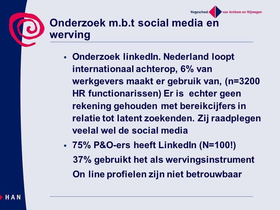 Onderzoek m.b.t social media en werving  Onderzoek linkedIn. Nederland loopt internationaal achterop, 6% van werkgevers maakt er gebruik van, (n=3200