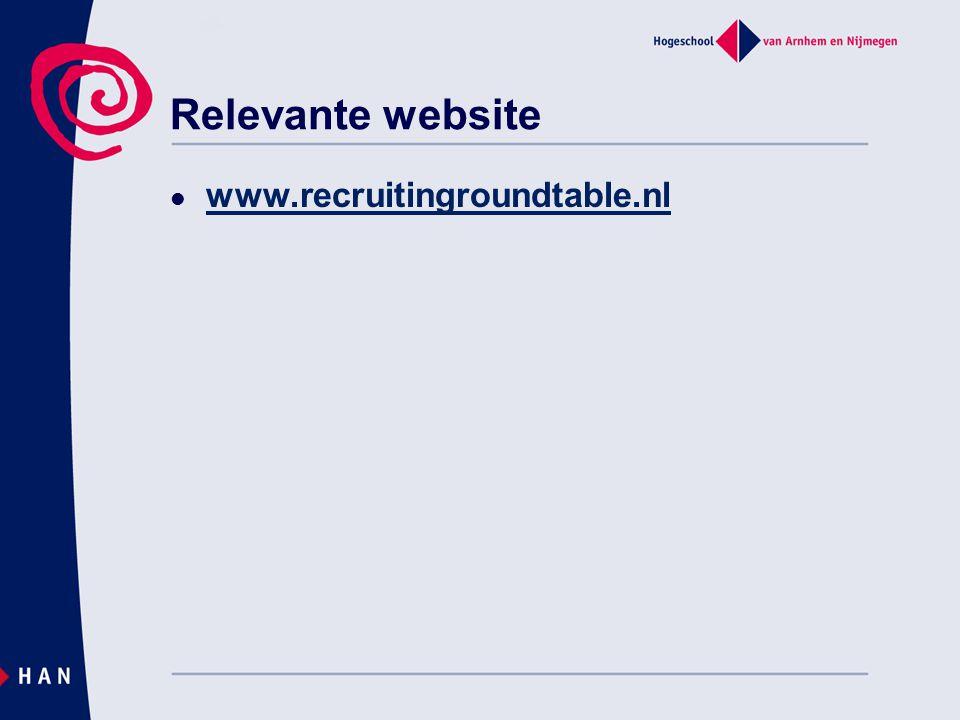 Relevante website  www.recruitingroundtable.nl www.recruitingroundtable.nl
