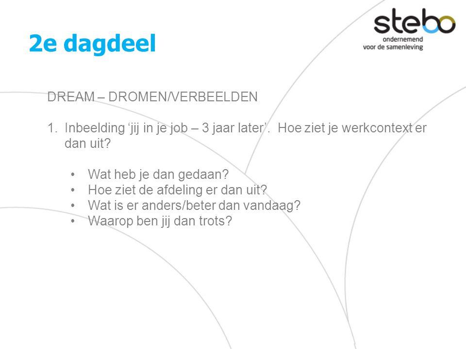 2e dagdeel DREAM – DROMEN/VERBEELDEN 1.Inbeelding 'jij in je job – 3 jaar later'. Hoe ziet je werkcontext er dan uit? •Wat heb je dan gedaan? •Hoe zie