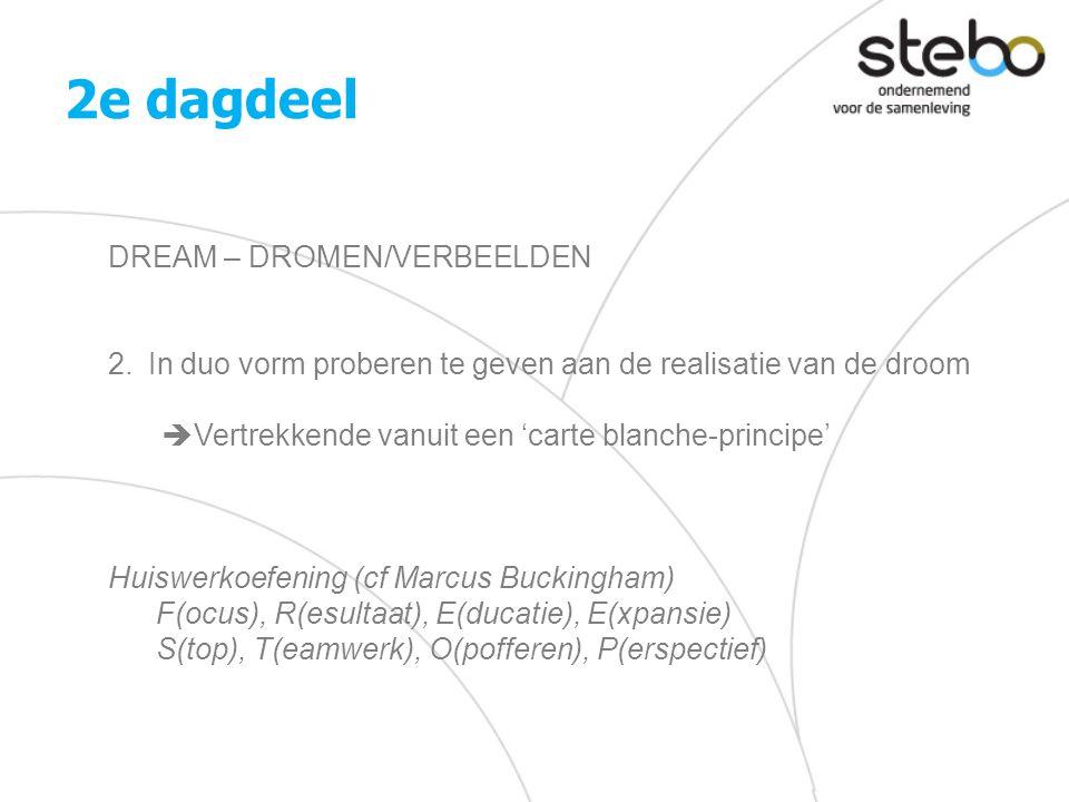 2e dagdeel DREAM – DROMEN/VERBEELDEN 2.In duo vorm proberen te geven aan de realisatie van de droom  Vertrekkende vanuit een 'carte blanche-principe'