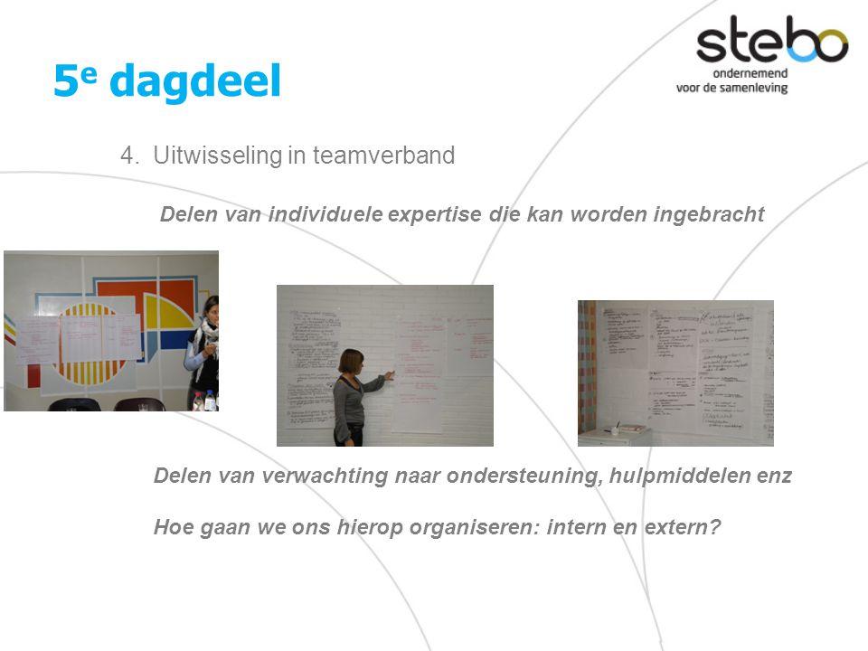 5 e dagdeel 4.Uitwisseling in teamverband Delen van individuele expertise die kan worden ingebracht Delen van verwachting naar ondersteuning, hulpmiddelen enz Hoe gaan we ons hierop organiseren: intern en extern?