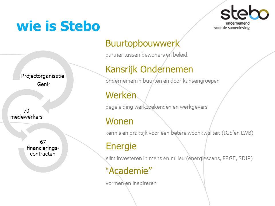 wie is Stebo Buurtopbouwwerk partner tussen bewoners en beleid Kansrijk Ondernemen ondernemen in buurten en door kansengroepen Werken begeleiding werk