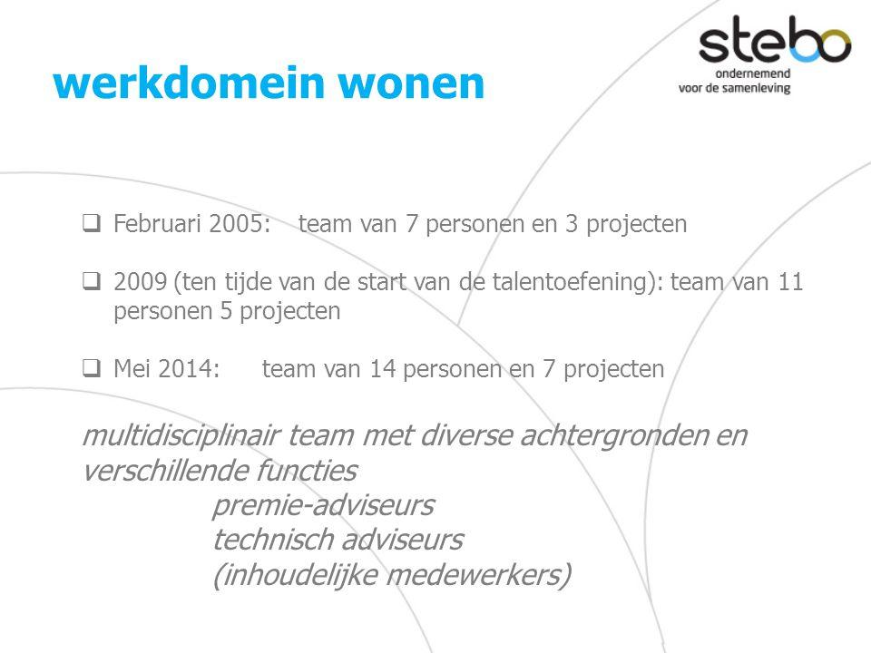 werkdomein wonen  Februari 2005: team van 7 personen en 3 projecten  2009 (ten tijde van de start van de talentoefening): team van 11 personen 5 pro