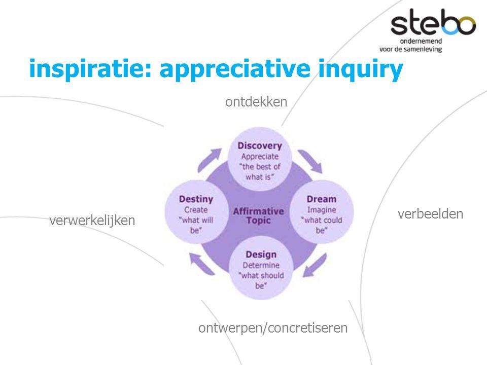 inspiratie: appreciative inquiry ontdekken verbeelden ontwerpen/concretiseren verwerkelijken