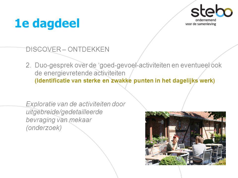 1e dagdeel DISCOVER – ONTDEKKEN 2.Duo-gesprek over de 'goed-gevoel-activiteiten en eventueel ook de energievretende activiteiten (Identificatie van st