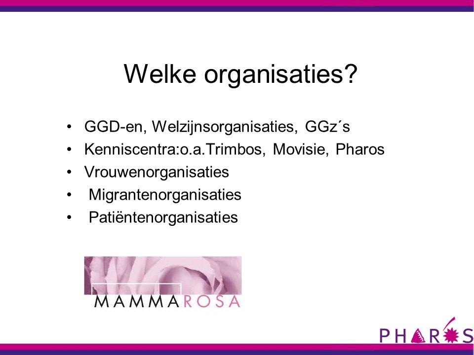 Welke organisaties.