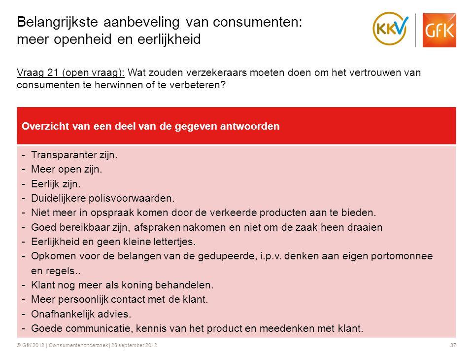 © GfK 2012 | Consumentenonderzoek | 28 september 201237 Belangrijkste aanbeveling van consumenten: meer openheid en eerlijkheid Vraag 21 (open vraag):