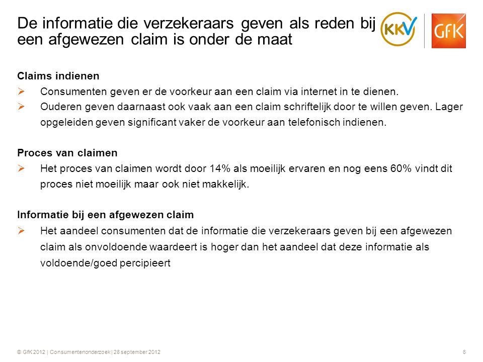 © GfK 2012 | Consumentenonderzoek | 28 september 201227 Slechts 19% vindt dat het klantbelang centraal wordt gesteld  Op basis van de bovenstaande stellingen kan geconcludeerd worden dat de verzekeringsbranche voldoende tot goed scoort op het aspect kennis van medewerkers.