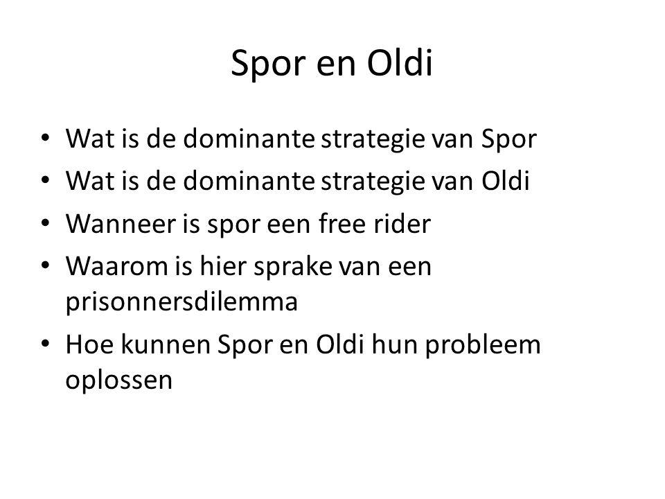 Spor en Oldi • Spor en Oldi zijn twee supermarkten die erover denken reclame te gaan maken. • Ze maken nu beiden 100 winst en als ze beiden reclame ga