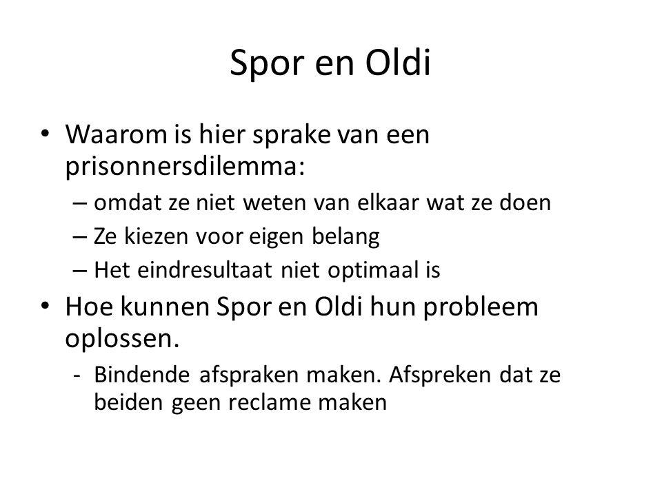 Spor en Oldi • Wat is de dominante strategie van Spor: – reclame maken • Wat is de dominante strategie van Oldi: – reclame maken • Wanneer is spor een
