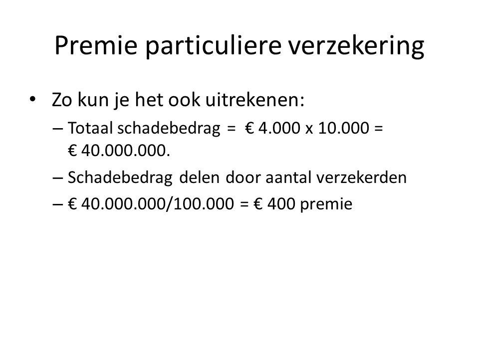 Premie particuliere verzekering • Bereken nu de premie op een andere manier.