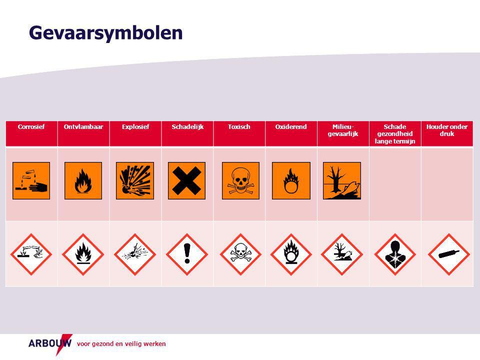 voor gezond en veilig werken Gevaarsymbolen CorrosiefOntvlambaarExplosiefSchadelijkToxischOxiderendMilieu- gevaarlijk Schade gezondheid lange termijn