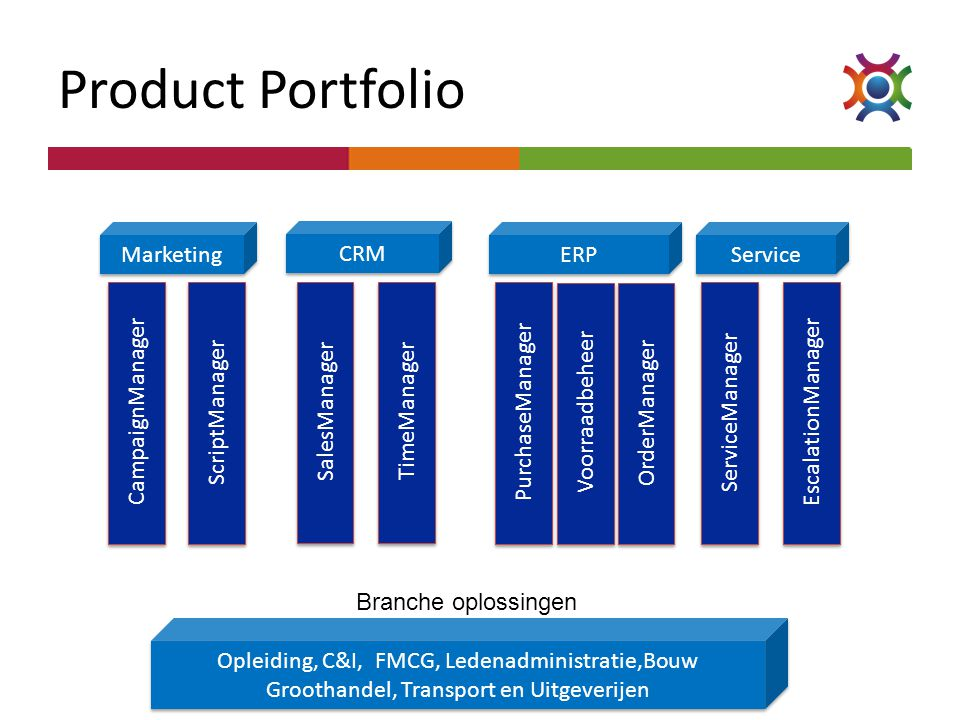 SalesManager CRM