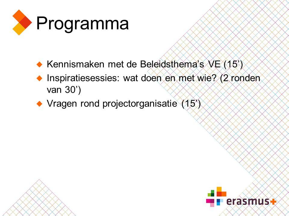 Programma  Kennismaken met de Beleidsthema's VE (15')  Inspiratiesessies: wat doen en met wie? (2 ronden van 30')  Vragen rond projectorganisatie (