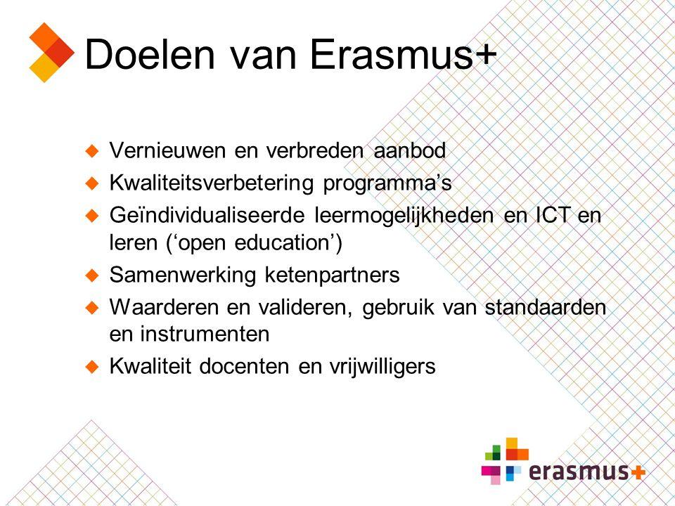 Doelen van Erasmus+  Vernieuwen en verbreden aanbod  Kwaliteitsverbetering programma's  Geïndividualiseerde leermogelijkheden en ICT en leren ('ope