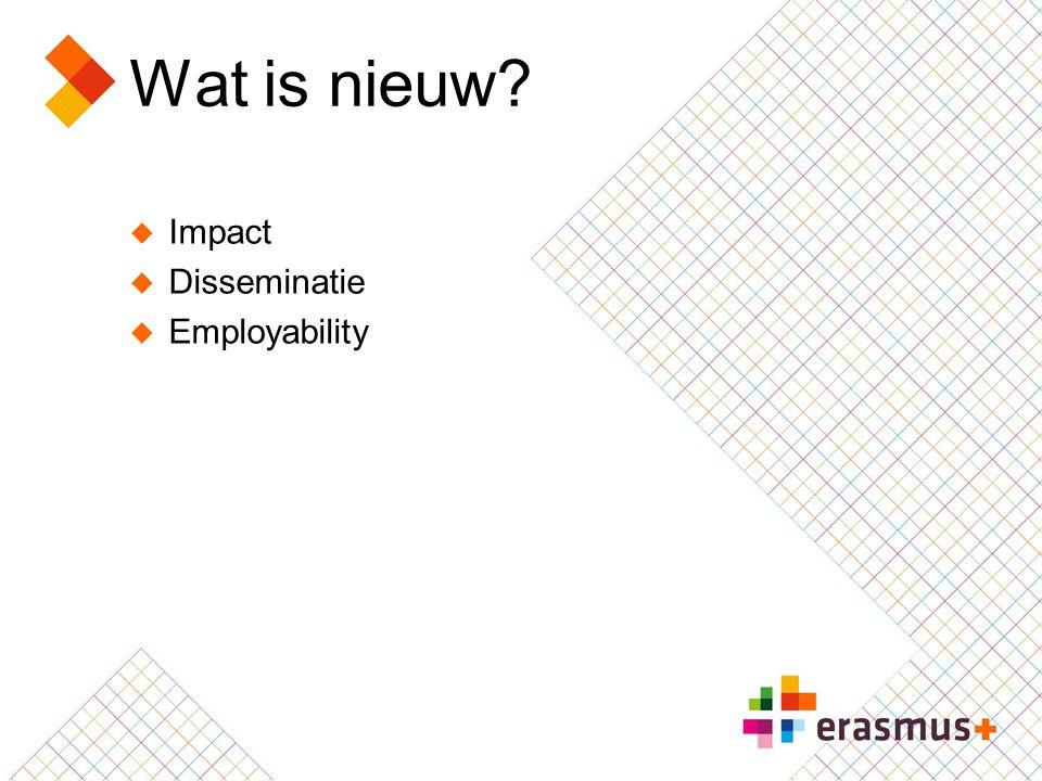 Wat is nieuw?  Impact  Disseminatie  Employability