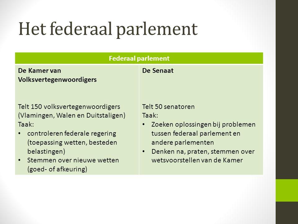 Federaal parlement De Kamer van Volksvertegenwoordigers Telt 150 volksvertegenwoordigers (Vlamingen, Walen en Duitstaligen) Taak: • controleren federa