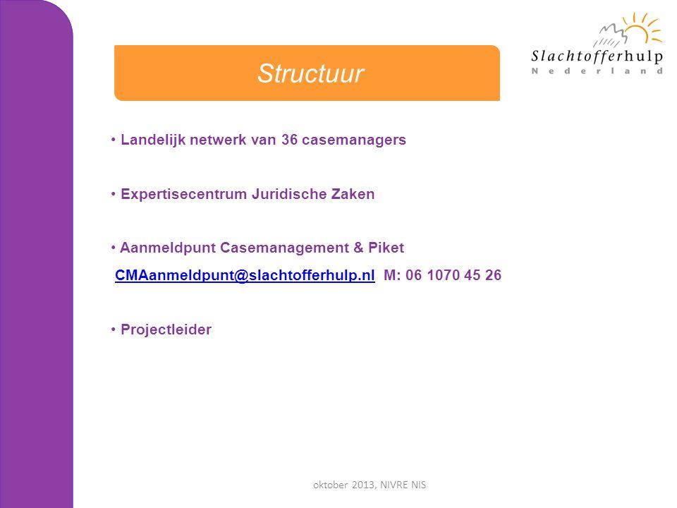 oktober 2013, NIVRE NIS • Landelijk netwerk van 36 casemanagers • Expertisecentrum Juridische Zaken • Aanmeldpunt Casemanagement & Piket CMAanmeldpunt@slachtofferhulp.nl M: 06 1070 45 26CMAanmeldpunt@slachtofferhulp.nl • Projectleider Structuur
