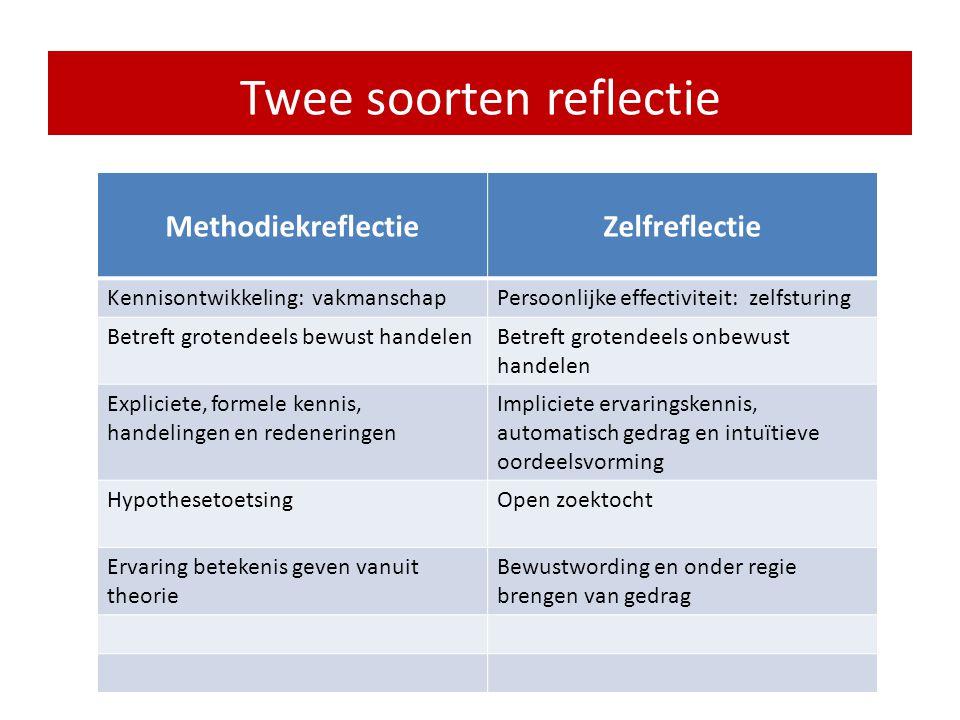 Reflectie en oordeelsvorming RedenerenIntuïtiePerceptie •Snel •Automatisch •Parallel •Moeiteloos •Associatief •Inflexibel •Emotioneel Twee soorten oor