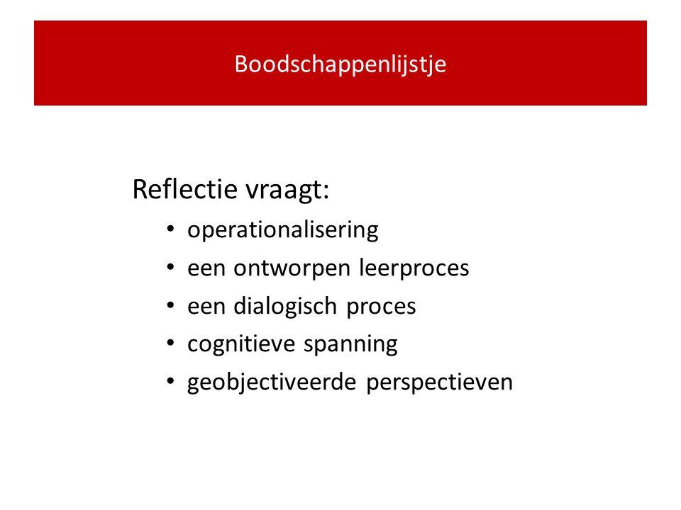 Zelfreflectie Ervaring Reflectie 1. Beschrijven 2. Evalueren Episode Feiten   Beleving Eigen aandeel Doel of vraag 3. Analyse vanuit nieuwe perspectie