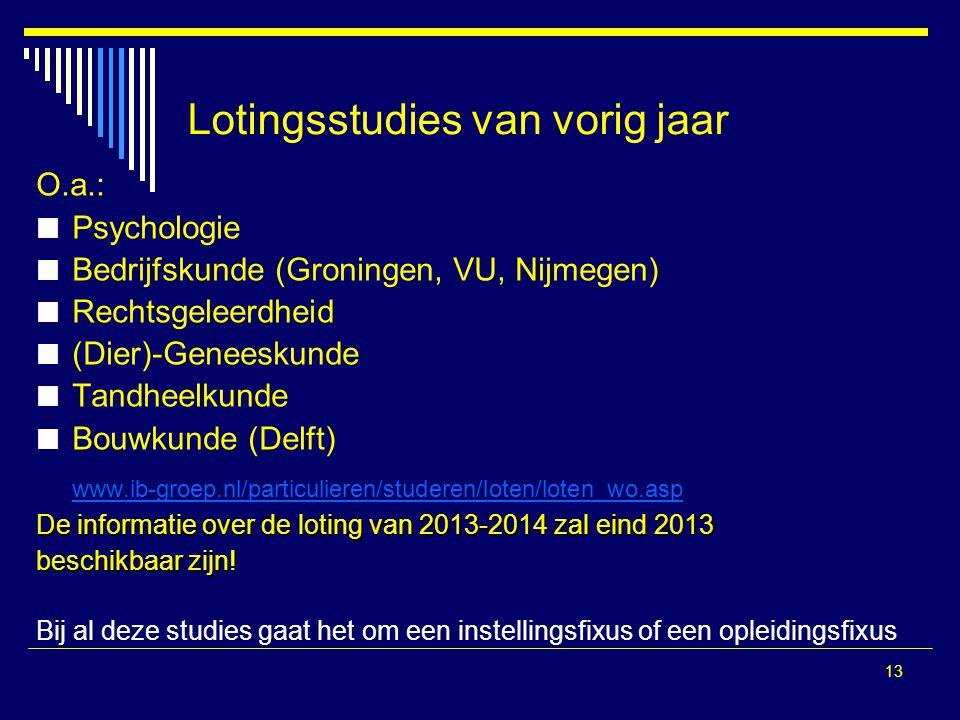13 Lotingsstudies van vorig jaar O.a.: Psychologie Bedrijfskunde (Groningen, VU, Nijmegen) Rechtsgeleerdheid (Dier)-Geneeskunde Tandheelkunde Bouwkund
