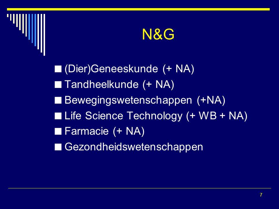 7 N&G (Dier)Geneeskunde (+ NA) Tandheelkunde (+ NA) Bewegingswetenschappen (+NA) Life Science Technology (+ WB + NA) Farmacie (+ NA) Gezondheidswetens