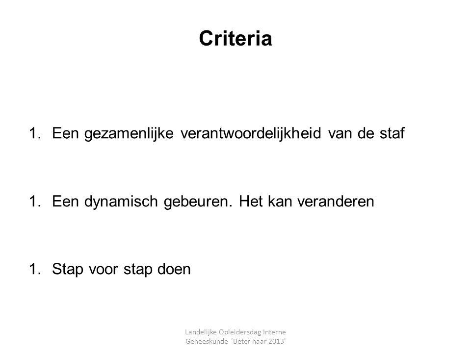 Criteria 1.Een gezamenlijke verantwoordelijkheid van de staf 1.Een dynamisch gebeuren. Het kan veranderen 1.Stap voor stap doen Landelijke Opleidersda