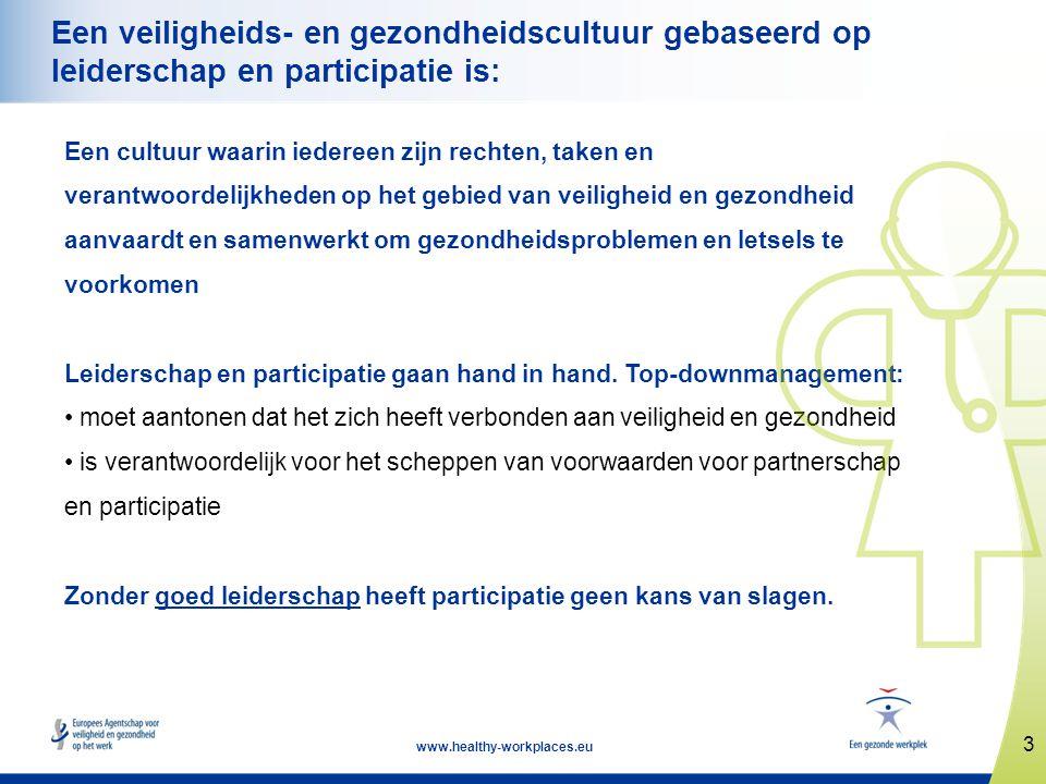 www.healthy-workplaces.eu •Start van de campagne18 april 2012 •Europese Weken voor veiligheid en gezondheid op het werkoktober 2012 en 2013 •Uitreiking Europese Awards voor goede praktijkenapril 2013 •Top 'Een gezonde werkplek'november 2013 24 Belangrijke data