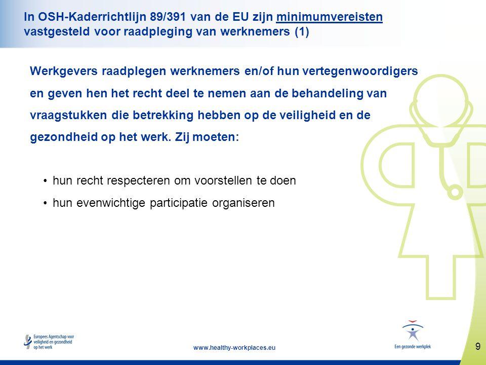 10 www.healthy-workplaces.eu In OSH-Kaderrichtlijn 89/391 van de EU zijn minimumvereisten vastgesteld voor raadpleging van werknemers(2) Werknemers moeten worden geraadpleegd over: •alle maatregelen die van wezenlijke invloed kunnen zijn op veiligheid en gezondheid •de aanwijzing van werknemers die verantwoordelijk zijn voor activiteiten op het gebied van veiligheid en gezondheid op het werk en over de werving van diensten van buitenaf •informatie over de evaluatie van risico's en groepen werknemers die bloot staan aan risico's, waaronder raadpleging over: •beschermingsmaatregelen •een lijst van ernstige ongevallen en incidenten die bij de autoriteiten moeten worden gemeld •trainingen voor werknemers op het gebied van veiligheid en gezondheid op het werk
