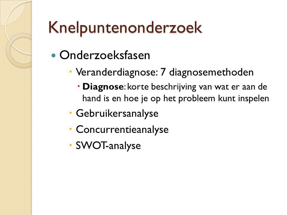 Knelpuntenonderzoek  Onderzoeksfasen  Veranderdiagnose: 7 diagnosemethoden  Diagnose: korte beschrijving van wat er aan de hand is en hoe je op het