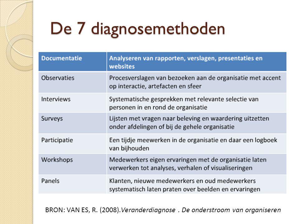 De 7 diagnosemethoden BRON: VAN ES, R. (2008).Veranderdiagnose. De onderstroom van organiseren