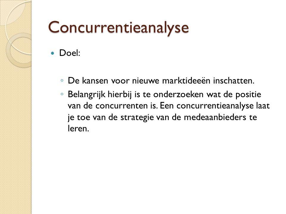 Concurrentieanalyse  Doel: ◦ De kansen voor nieuwe marktideeën inschatten. ◦ Belangrijk hierbij is te onderzoeken wat de positie van de concurrenten