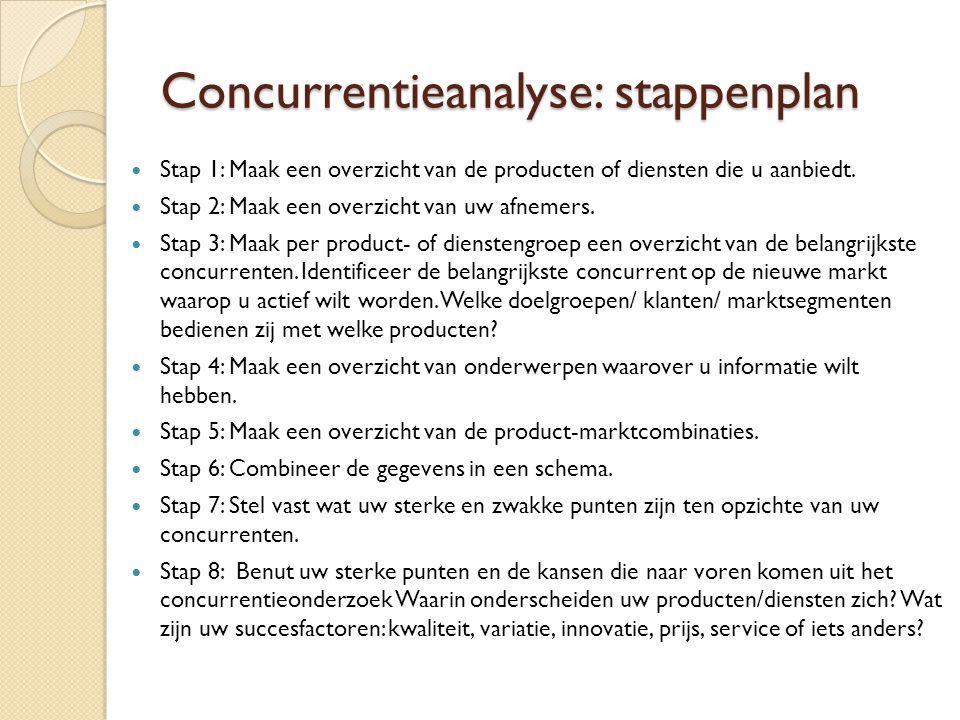 Concurrentieanalyse: stappenplan  Stap 1: Maak een overzicht van de producten of diensten die u aanbiedt.  Stap 2: Maak een overzicht van uw afnemer
