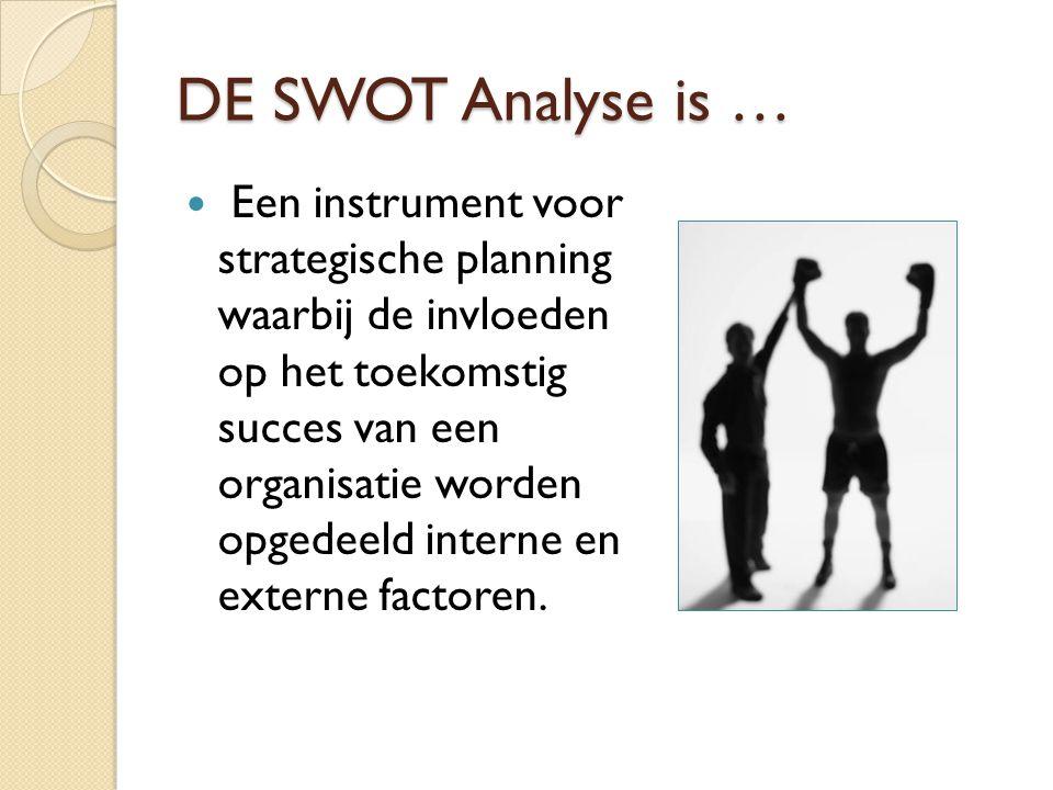 DE SWOT Analyse is …  Een instrument voor strategische planning waarbij de invloeden op het toekomstig succes van een organisatie worden opgedeeld in
