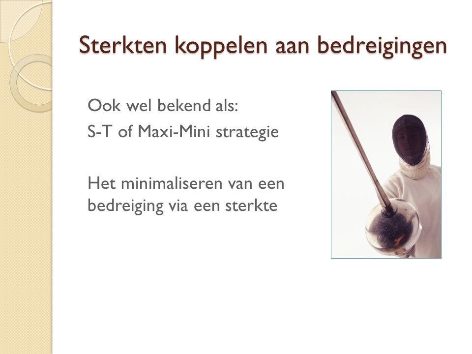 Sterkten koppelen aan bedreigingen Ook wel bekend als: S-T of Maxi-Mini strategie Het minimaliseren van een bedreiging via een sterkte