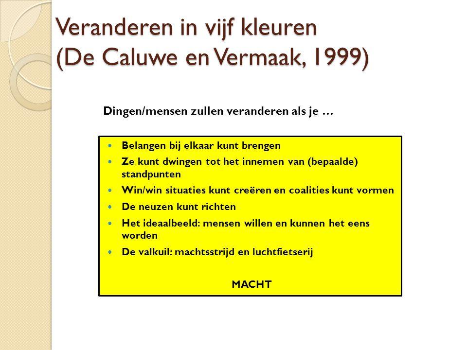 Veranderen in vijf kleuren (De Caluwe en Vermaak, 1999)  Belangen bij elkaar kunt brengen  Ze kunt dwingen tot het innemen van (bepaalde) standpunte