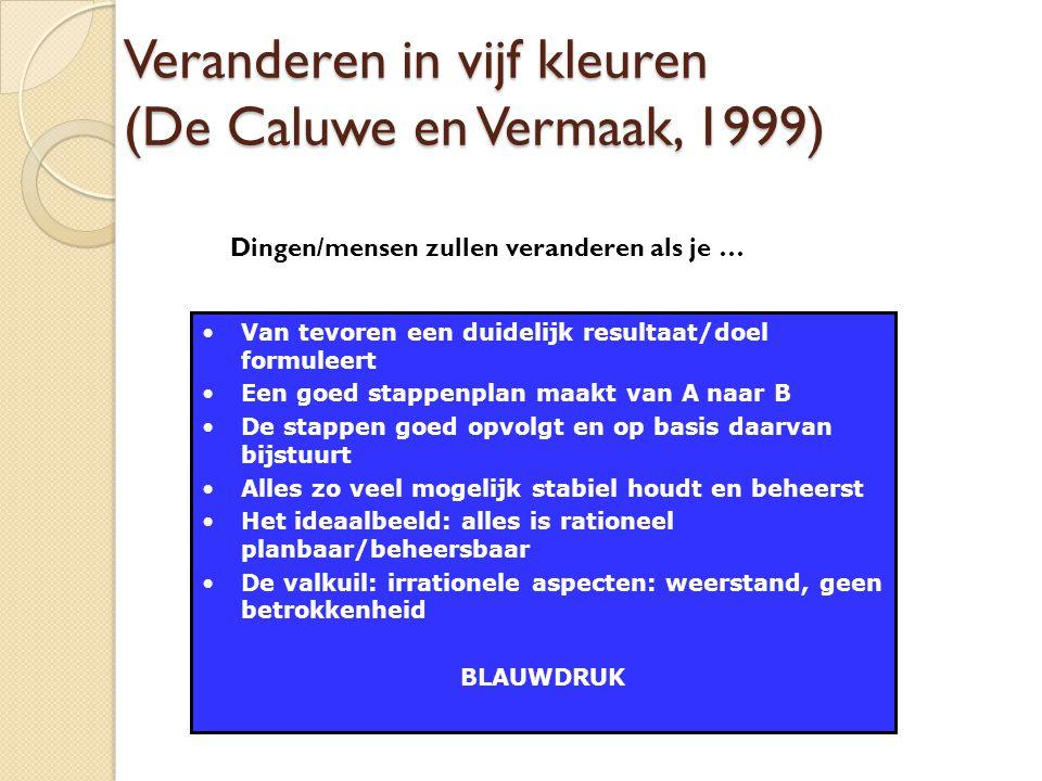 Veranderen in vijf kleuren (De Caluwe en Vermaak, 1999) •Van tevoren een duidelijk resultaat/doel formuleert •Een goed stappenplan maakt van A naar B